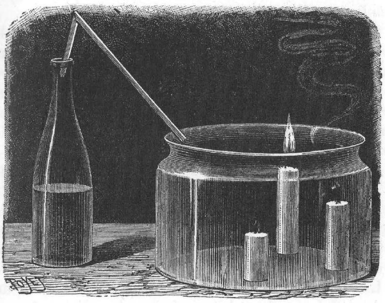 densite-de-lacide-carbonique