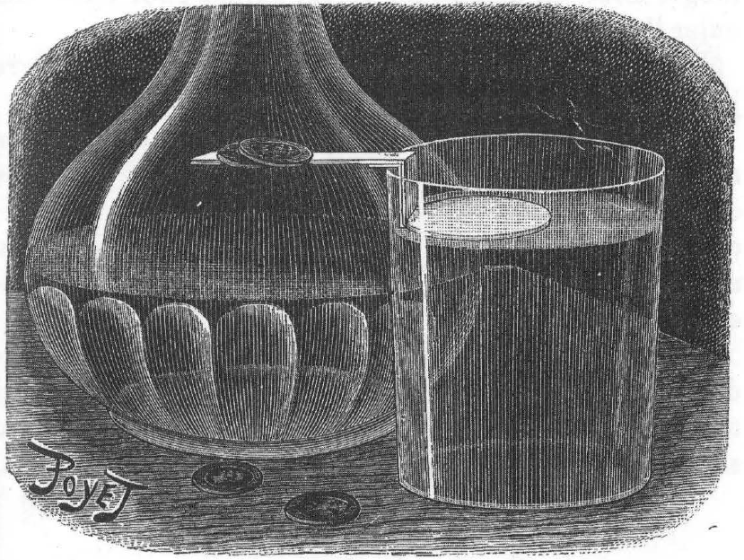 Force de la tension superficielle d'un liquide.
